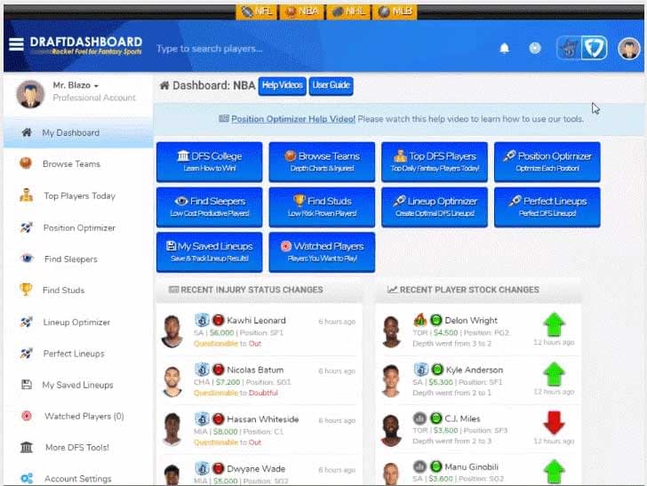 Draft Dashboard Review – Start Building Winning Lineups for $1, All Best Reviews
