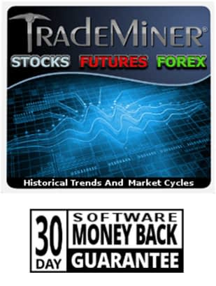 Trademiner, All Best Reviews