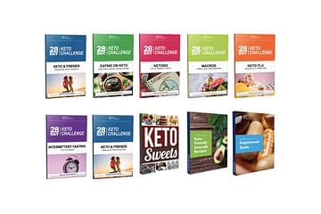 The 28 Day Keto Challenge, All Best Reviews